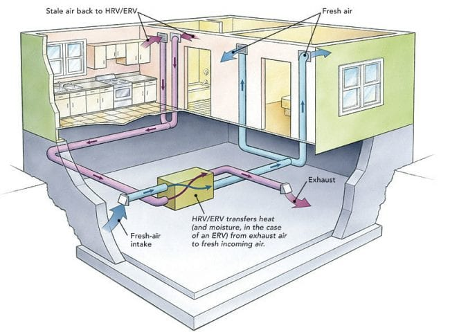 021248086-fully-ducted-system_xlg-650×480